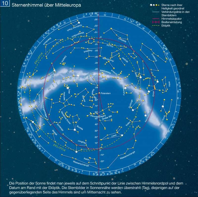 Sternenhimmel über Mitteleuropa |  | Die Erde im Weltall | Karte 261/10