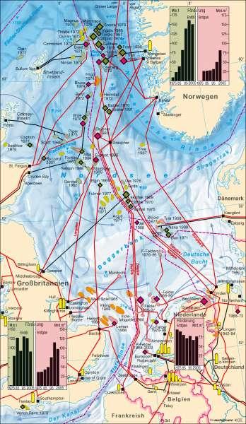 Nordsee | Erdöl und Erdgas | Europa – Wirtschaft | Karte 69/2