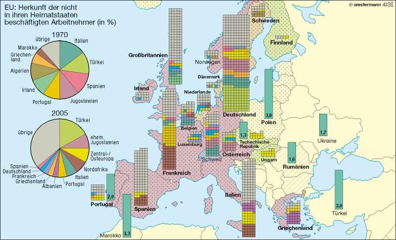 Ausländische Arbeitnehmer (2005) |  | Europa – Bevölkerung | Karte 70/2