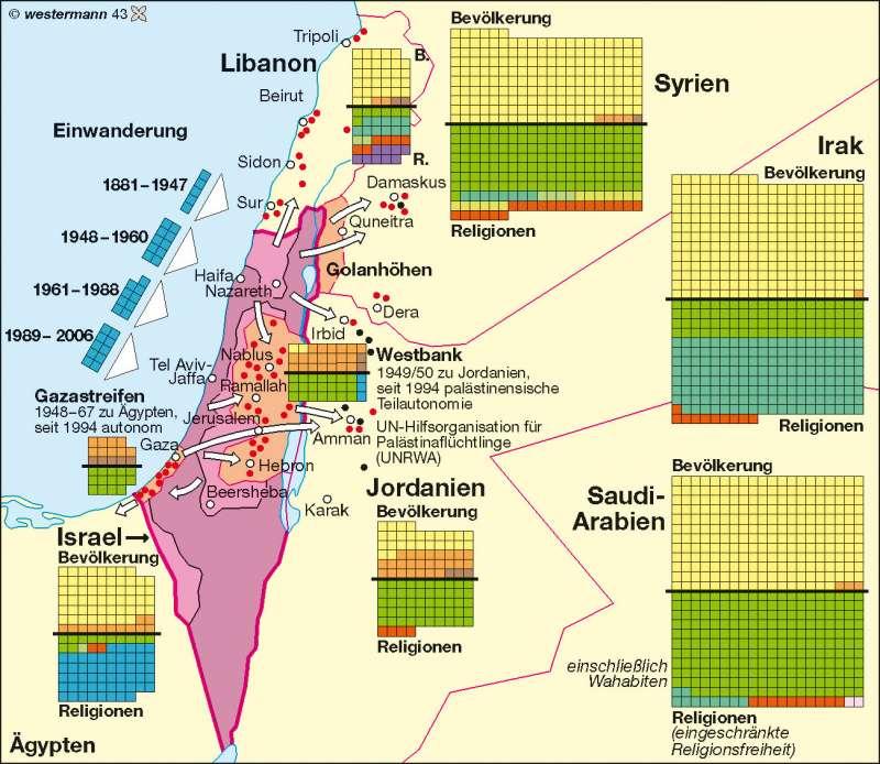 Israel und seine arabischen Nachbarn      Israel   Karte 126/3