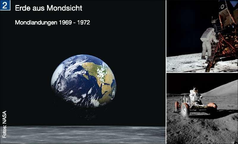 Erde aus Mondsicht |  | Die Erde im Weltall | Karte 196/2