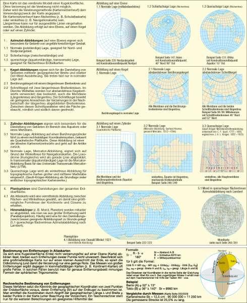 Kartennetzentwürfe/Entfernungsberechnung      Kartennetzentwürfe/Entfernungsberechnung   Karte 227/1
