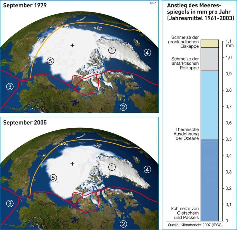 Wandel der Arktis 1979 — 2005 |  | Erde - Umwelt | Karte 39/5