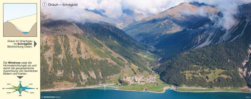 Graun | Schrägbild | Vom Bild zur Karte – Graun im Vinschgau | Karte 10/1