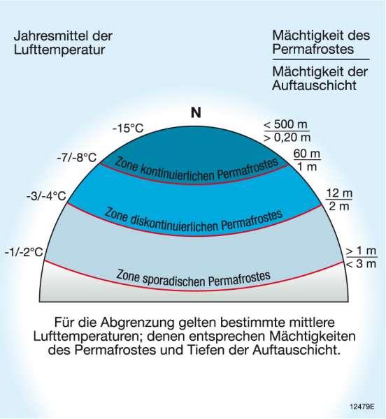 Diercke Weltatlas - Kartenansicht - Nordpolargebiet (Arktis) - - 978 ...