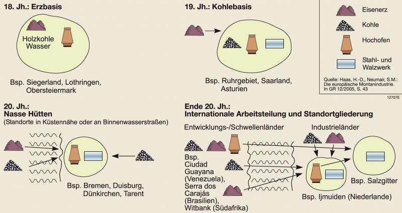 Diercke Weltatlas - Kartenansicht - Ruhrgebiet - um 1960 - 978-3-14 ...