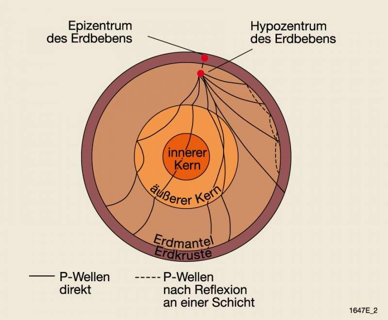 Diercke Weltatlas - Kartenansicht - Plattentektonik, Vulkanismus und ...