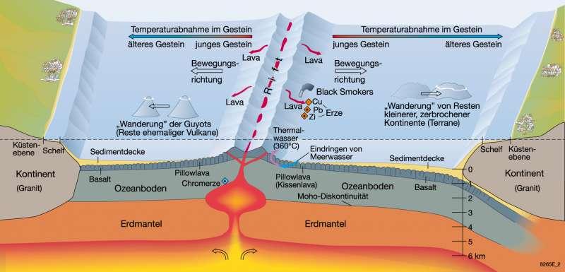 Diercke Weltatlas - Kartenansicht - - Schnitt durch die Erdkruste ...