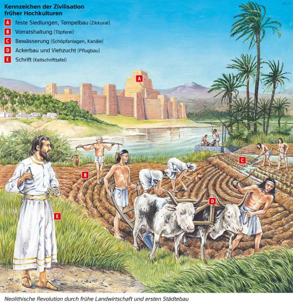 | Neolithische Revolution durch frühe Landwirtschaft und ersten Städtebau | Geschichte - Ur- und Frühgeschichte | Karte 192/2