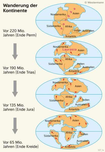 | Wanderung der Kontinente | Erde - Plattentektonik | Karte 168/1