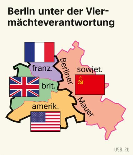 | Berlin unter der Viermächteverantwortung | Geschichte - Der Kalte Krieg | Karte 219/4