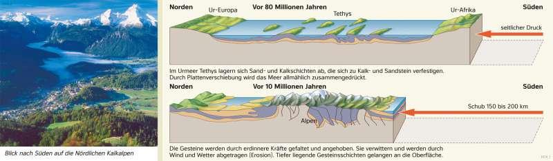 Alpen | Entstehung eines Faltengebirges | Deutschland - Naturraum | Karte 37/5