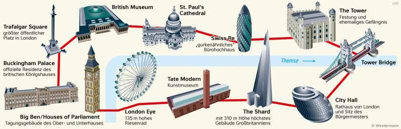 London | Rotes Band (Touristenrundweg) | London und Paris - Städtetourismus | Karte 86/3