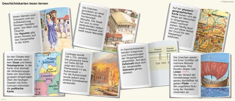 | Geschichtskarten lesen lernen | Geschichte - Altes Ägypten und Antikes Griechenland | Karte 195/2
