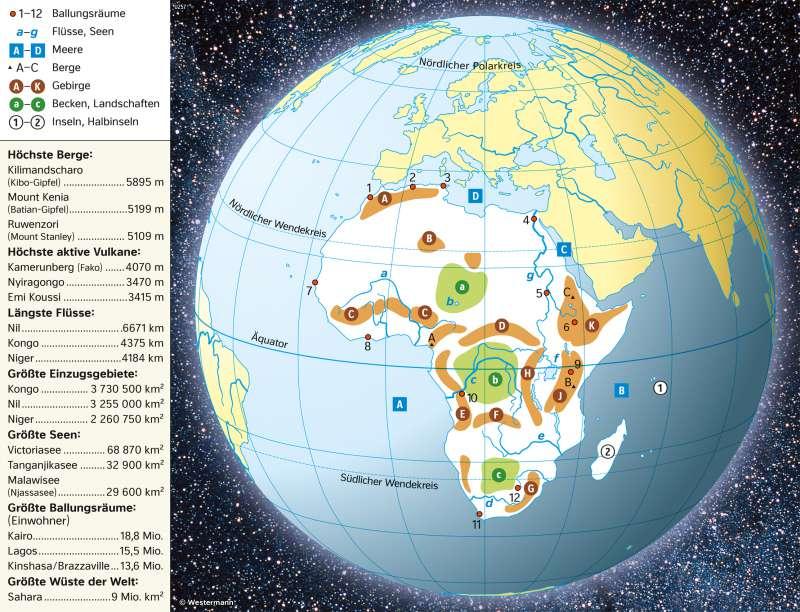 Afrika | Topographie und Rekorde | Afrika - Orientierung | Karte 120/1
