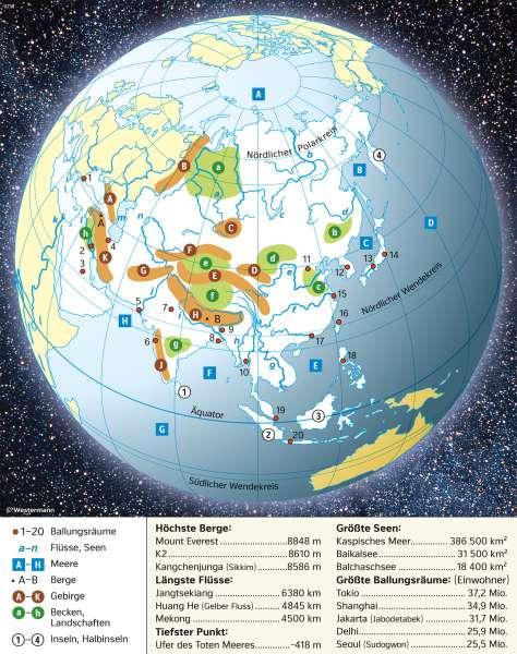 Asien | Topographie und Rekorde | Eurasien - Orientierung | Karte 96/1