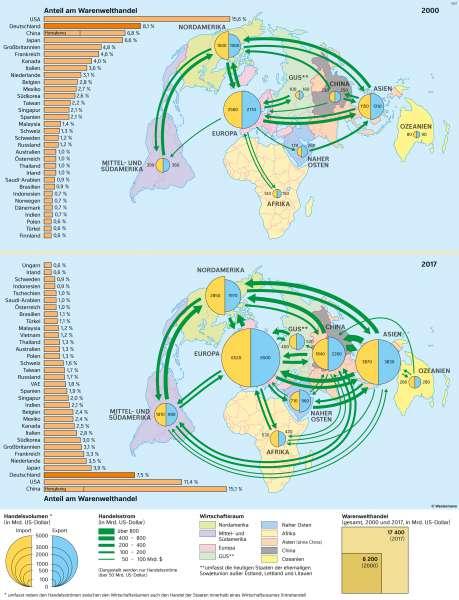 Erde | Warenhandel 2000 und 2017 | Erde - Weltwirtschaft | Karte 184/1