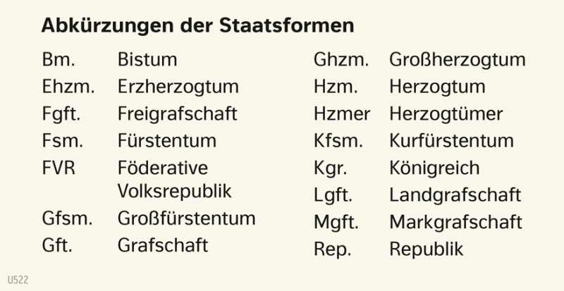 | Abkürzungen der Staatsformen |  | Karte 226/1