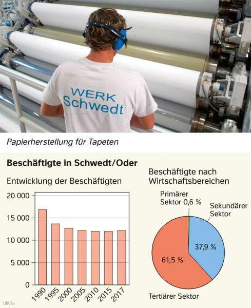 | Beschäftigte in Schwedt/Oder | Brandenburg und Berlin - Wirtschaft | Karte 21/2