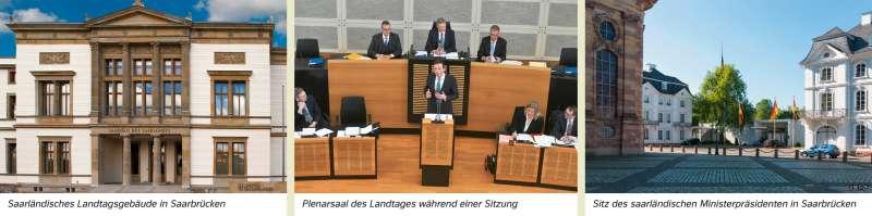| Saarländisches Landtagsgebäude in Saarbrücken/Plenarsaal des Landtages während einer Sitzung/Sitz des saarländischen Ministerpräsidenten in Saarbrücken | Saarland - Verwaltung und Bevölkerung | Karte 28/1