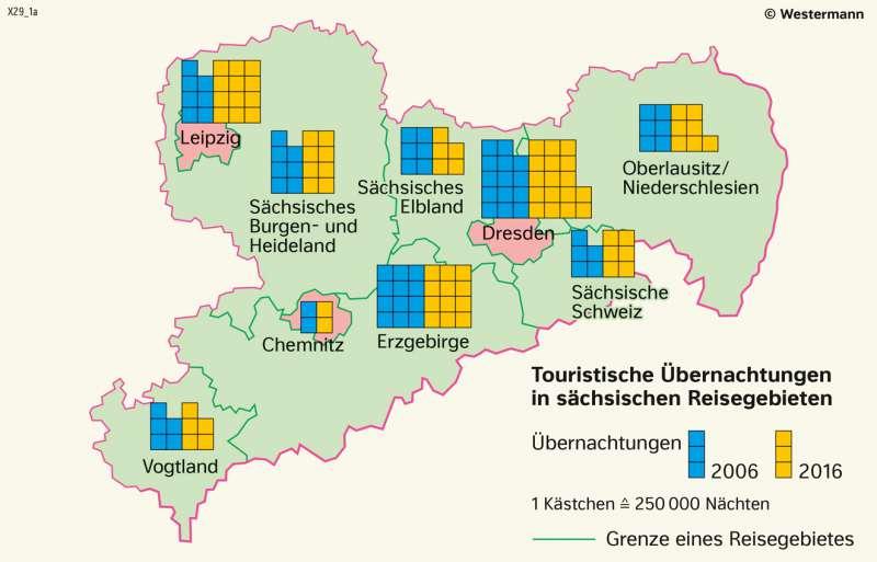   Beliebtheit sächsischer Reisegebiete   Sachsen - Tourismus   Karte 23/5