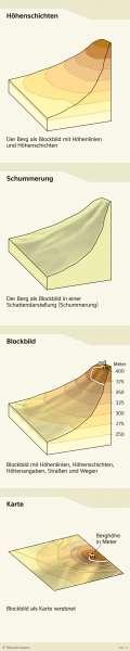   Berge auf der Karte   Sachsen - Kartentypen/Berge auf der Karte   Karte 7/4