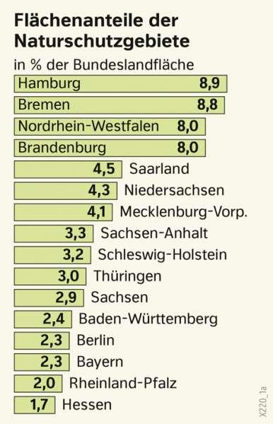 Diercke Weltatlas Kartenansicht Deutschland Flachenanteil
