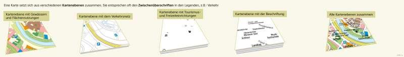 | Kartenebenen | Saarbrücken - Eine Karte lesen und auswerten | Karte 12/2