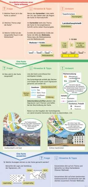 | Karteninhalte erfassen, beschreiben und auswerten | Saarbrücken - Eine Karte lesen und auswerten | Karte 13/3