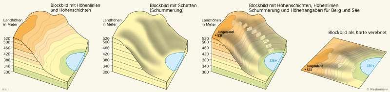 | Höhenschichten imBlockbild | Rheinland-Pfalz - Vom Bild zur Karte | Karte 7/5