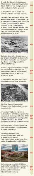 | Ludwigshafen und BASF | Räume im Wandel | Karte 25/2