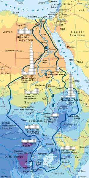 DerNil | Strombaum und Abfluss | Afrika - Klima | Karte 127/7